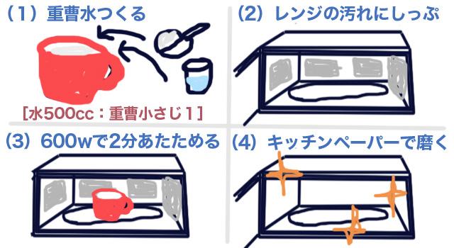 家事えもんによる電子レンジの掃除方法