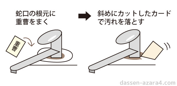 家事えもんの蛇口の根元の掃除方法