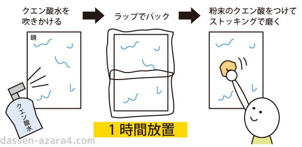 ストッキングで水垢を落とす家事えもんの掃除方法